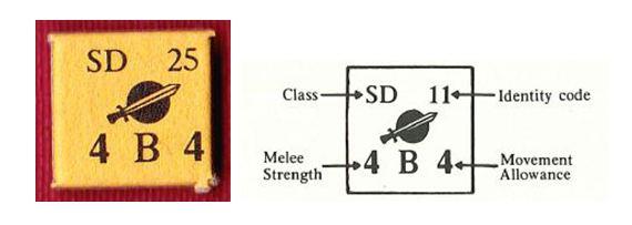 COM SD Unit