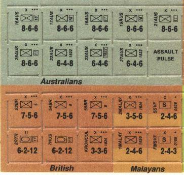 Aussie Brit Counters