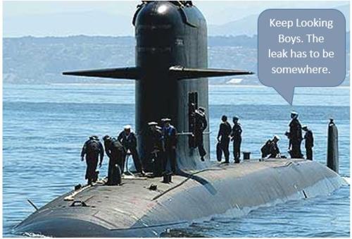 Perseverance Submarine
