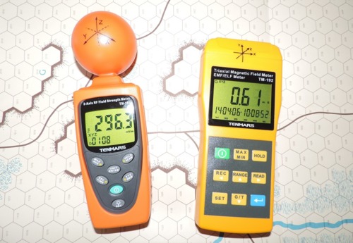 EMF Measuring Instruments 2