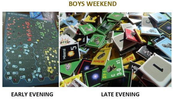 Boys Weekend Space Empires