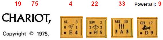 Chariot Numbers