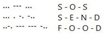 Morse Code & Translation