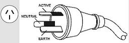 Australian Power Plugs