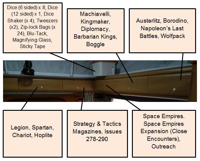 Caravan Wargame Storage