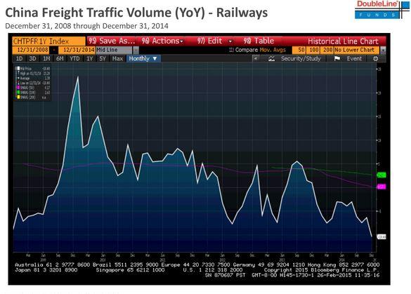 China Railway Freight