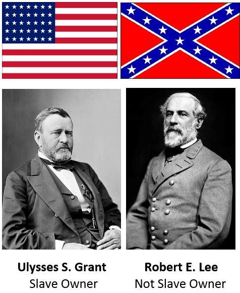 Confederate Flag, Ulysses Grant, Robert Lee