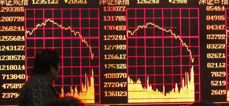 China Market Collapse