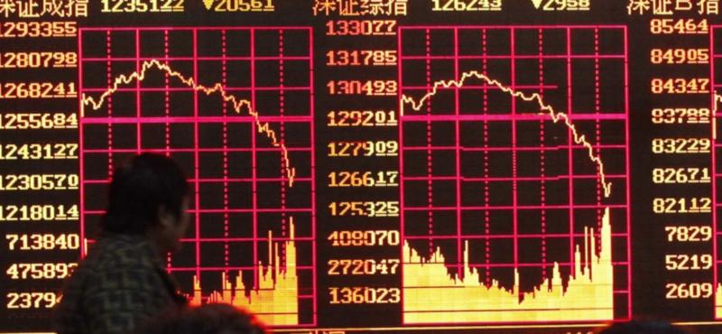 China Market Collapse