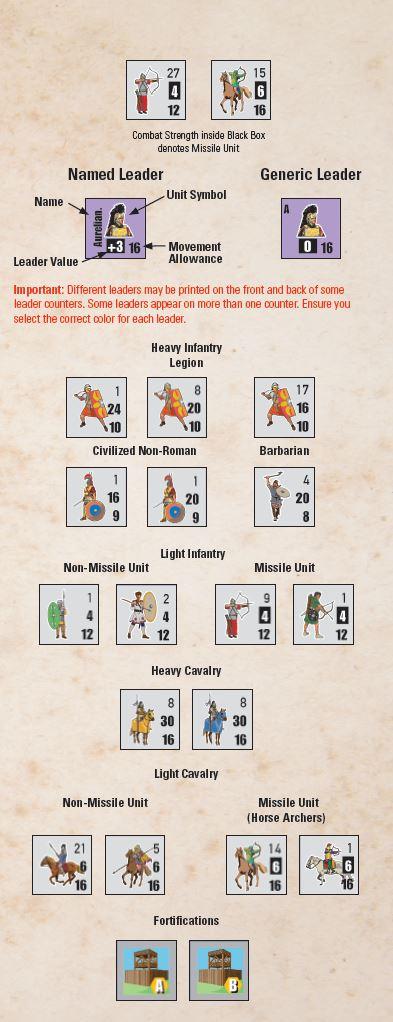 Imperium Romanum III About Counters