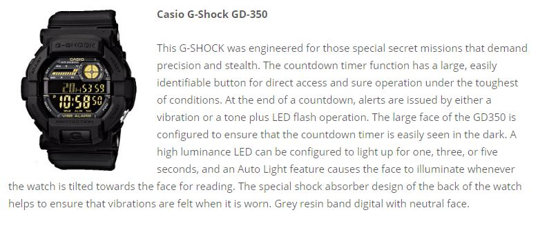 About G-Shock GD-350